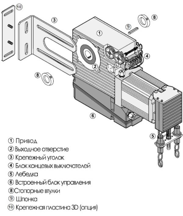 что идет в комплекте с автоматикой для ворот FAAC 540